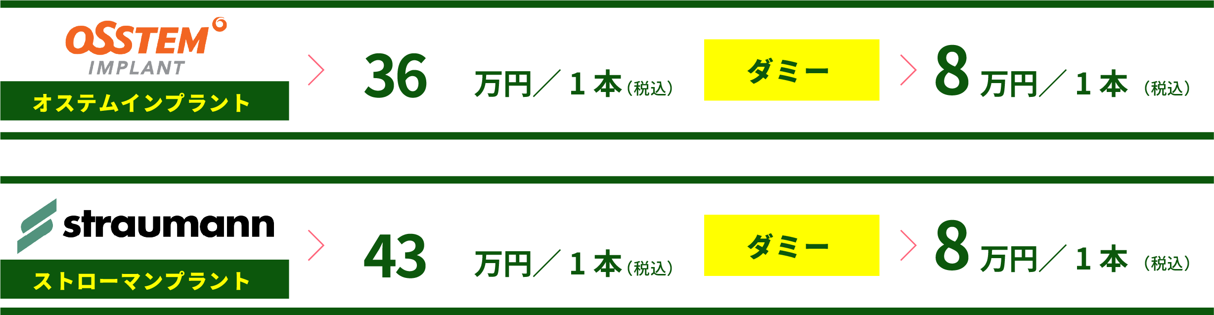セラミック-ダミー費用2021