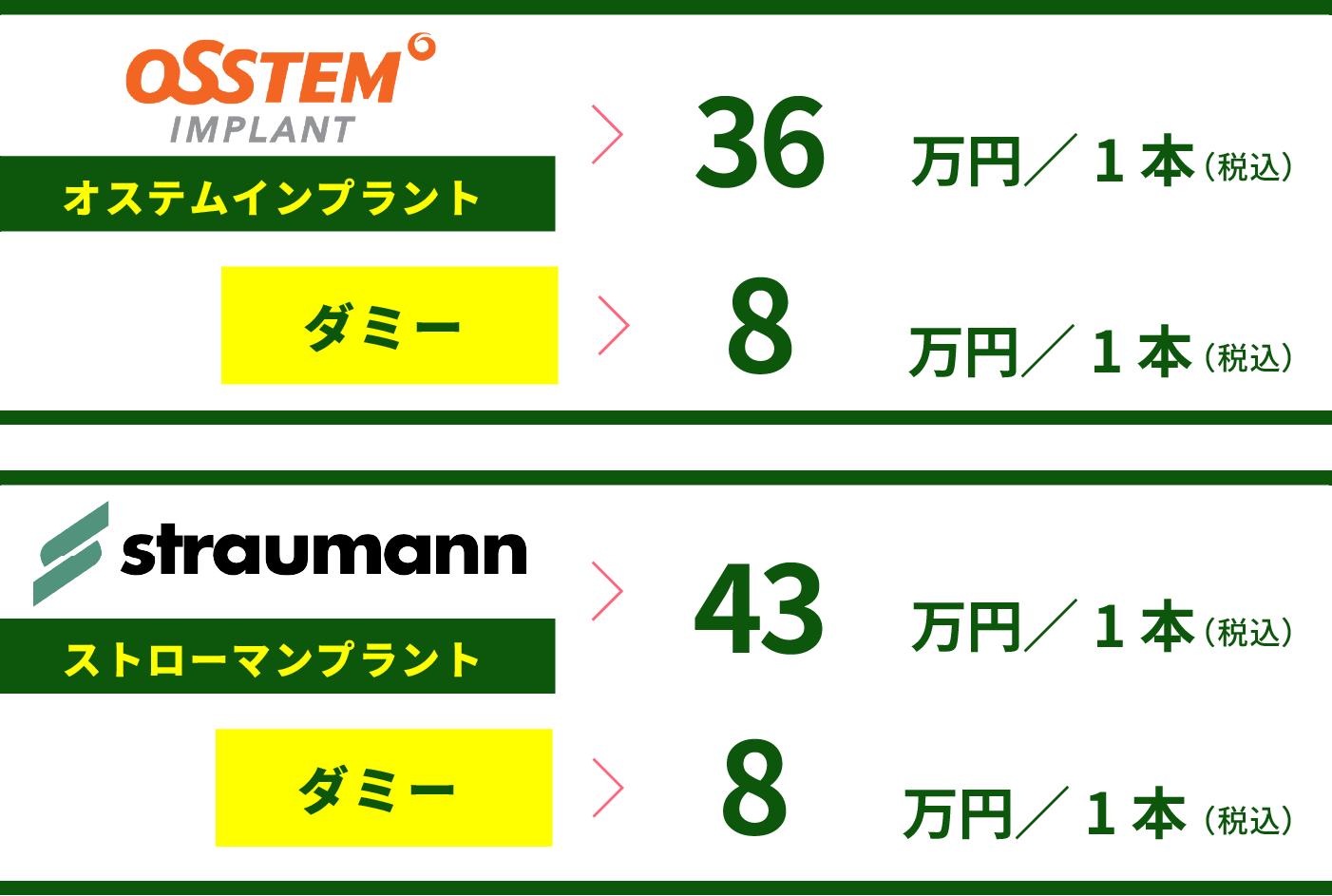 SP-セラミック-ダミー費用